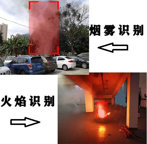 烟雾+火焰识别